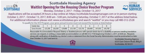 waiting list opening scottsdale
